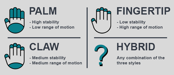 mouse grip styles guide